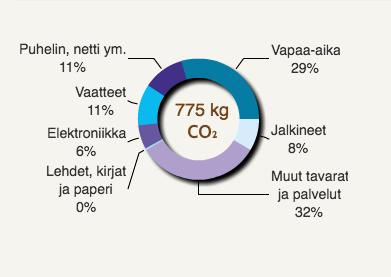 HJJ 2017 - Kulutus.png