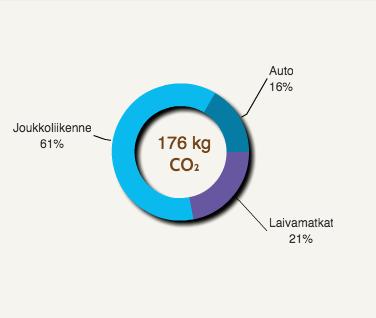 HJJ 2017 - Liikenne.png